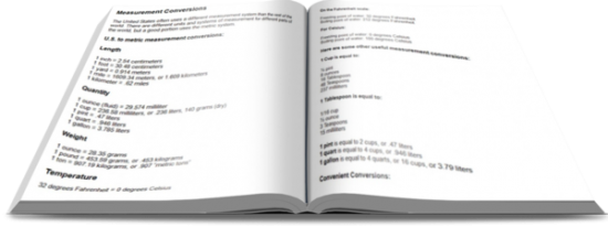 Measurement Conversion List
